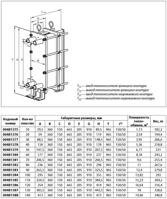 Мощность теплообменника xg медный теплообменник в водонагревателях