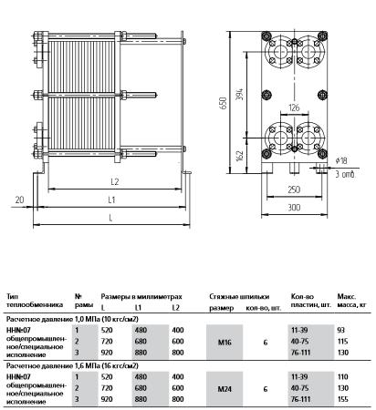 Теплообменник ридан нн 07 цена Пластины теплообменника Этра ЭТ-130 Анжеро-Судженск