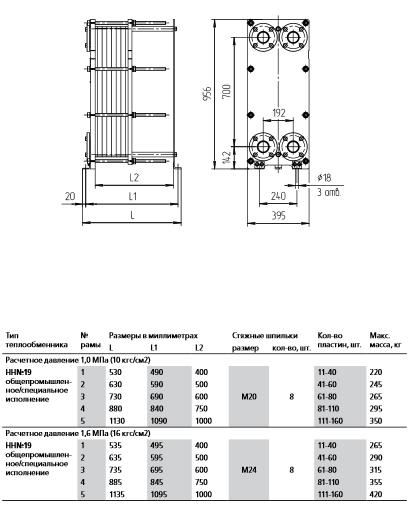 Теплообменник ридан нн 19 Подогреватель сетевой воды ПСВ 550-1,37-2,45 Елец