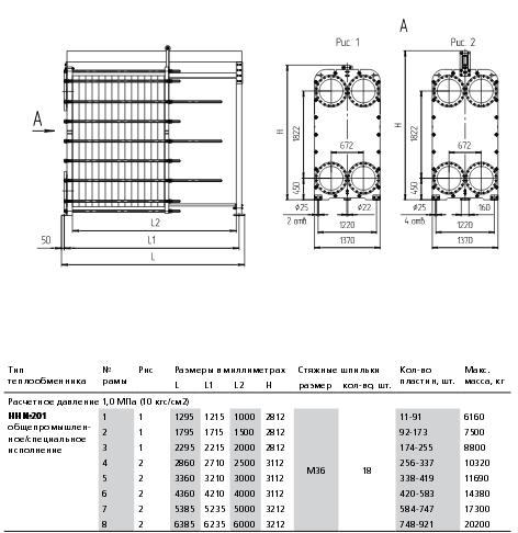 Таблицы для подбора теплообменника ридан nt теплообменники медно-аллюминиевые
