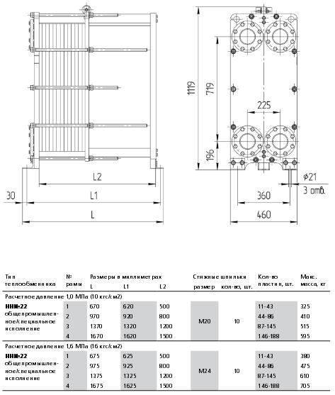Кожухотрубный конденсатор ONDA CT 229 Ноябрьск