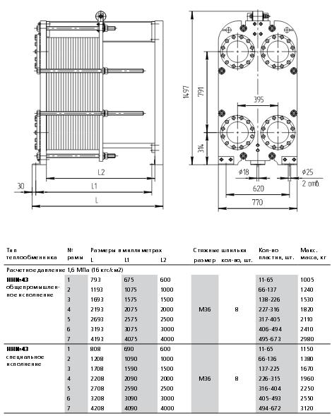 Теплообменник ридан характеристики 211922 a конструкция теплообменника чертеж