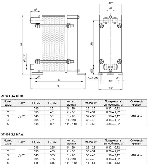 Пластины теплообменника этра Пластины теплообменника Alfa Laval T20-PFS Сарапул