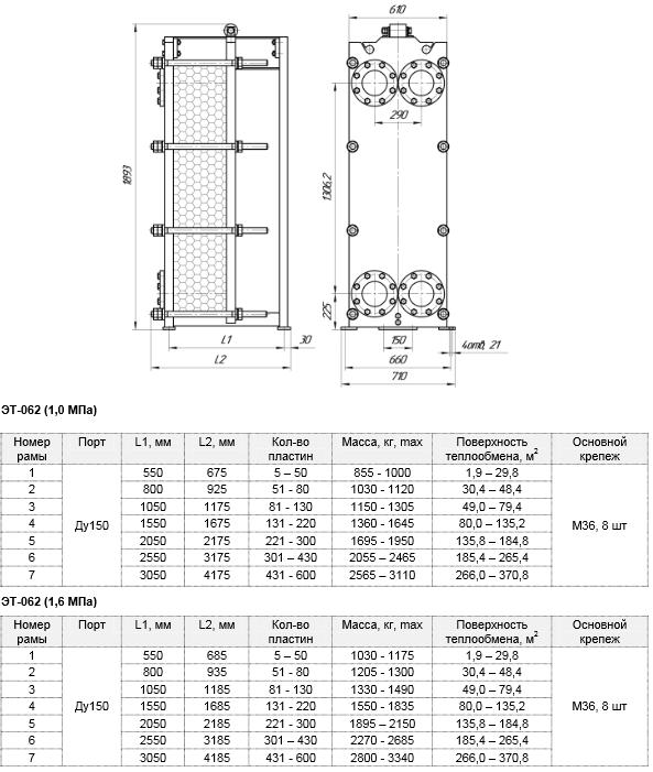 Теплообменник эт 062 вес теплообменников пластинчатых