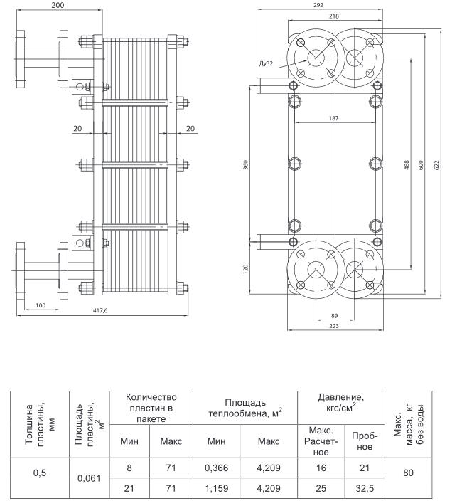 Разборный пластинчатый теплообменник Теплотекс 32M Шадринск Кожухотрубный теплообменник Alfa Laval VLR7x20/89-3,0 Глазов